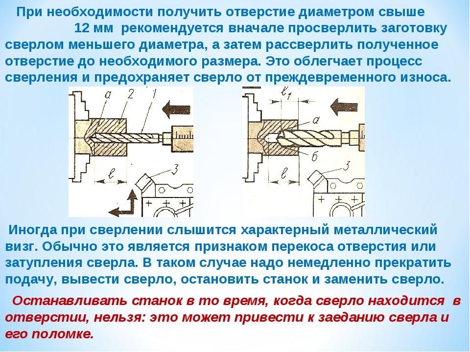 Лекция № 11.2 обработка деталей на сверлильных станках.