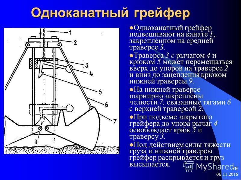 Грейферный ковш. стальные челюсти спецтехники