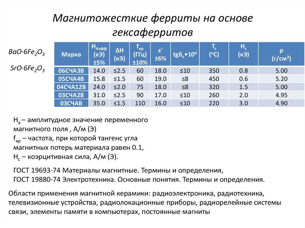 Свойства и характеристики сплавов пермаллоя