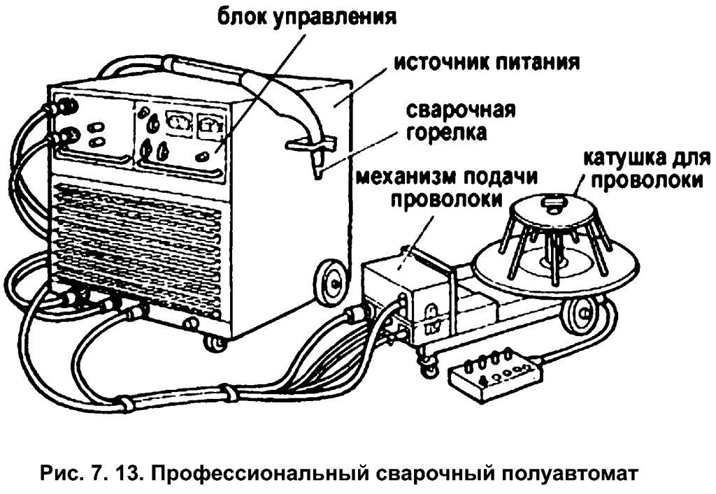 Электрические схемы сварочных инверторов - tokzamer.ru