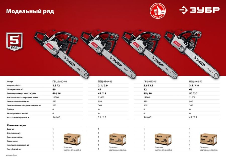 Как выбрать шину для бензопилы и как правильно ее измерить