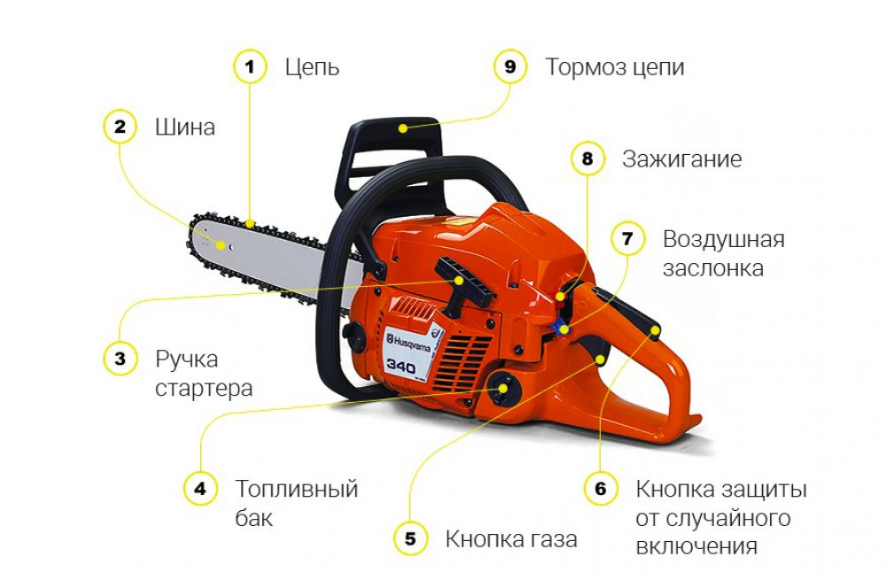 Работа бензопилой: как правильно и безопасно использовать бензопилу