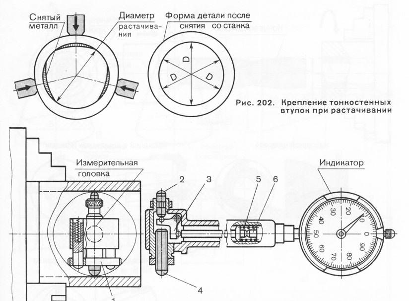 Как промерить цилиндры нутромером