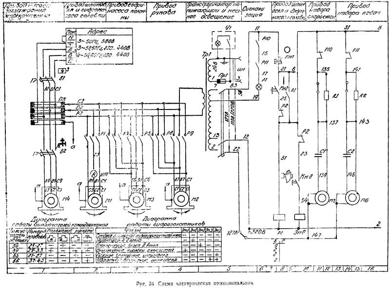 Радиально сверлильный станок 2м55 электрическая схема
