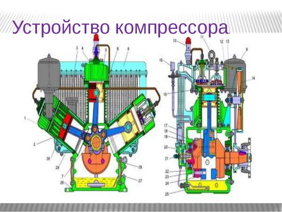 Сравниваем масляный и безмасляный компрессоры