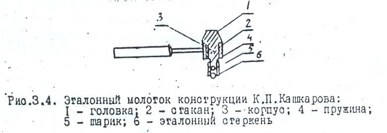 Молоток шмидта. инструкция по применению, принцип работы