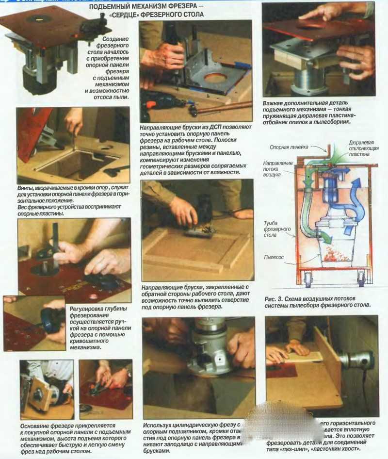 Фрезерный стол: монтаж своими руками, инструкция, чертежи