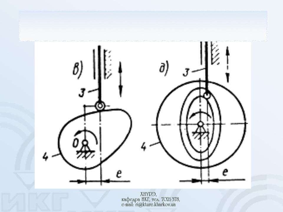 Кулачковый механизм: виды и типы, принцип работы