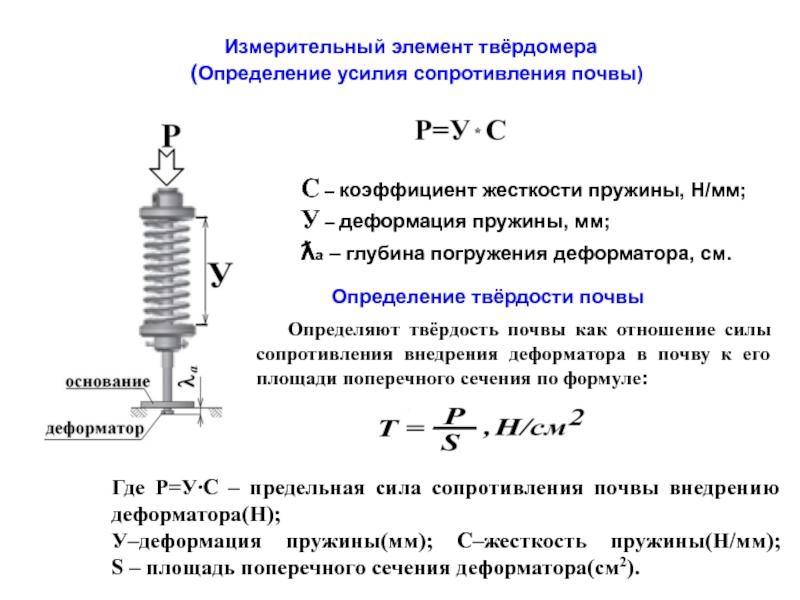 Чему равен коэффициент упругости пружины - moy-instrument.ru - обзор инструмента и техники