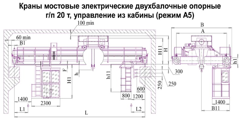 Монтаж мостовых кранов двухбалочных и однобалочных: шеф-монтаж - стоимость в москве