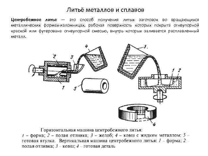Литье алюминия в москве и области | каталог предприятий