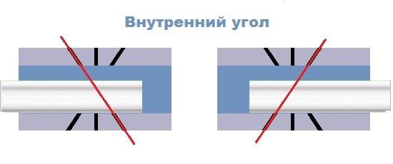 Как резать углы широкого потолочного плинтуса - nzizn.ru