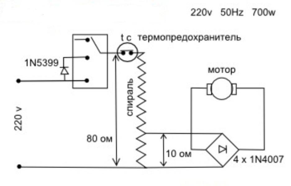 Как сделать строительный фен чертежи. домашний фен: несколько необычных способов использования фена