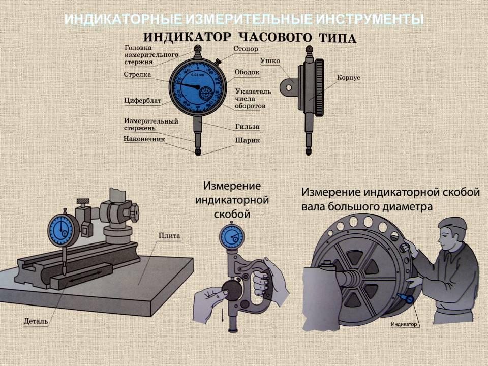 Как пользоваться микрометром: подробная инструкция, видеоурок
