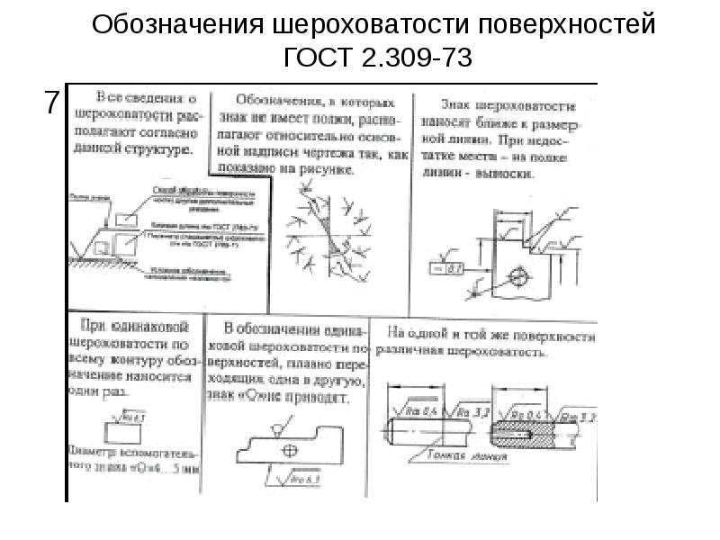 Черчение. обозначение шероховатости поверхностей на рабочих чертежах деталей