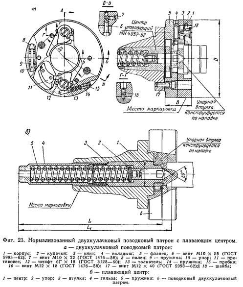 Токарные поводковые патроны с утопающим центром. поводковые устройства - токарное дело