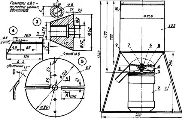 Дробилка для пластика и пластмассы своими руками: схема создания самодельного измельчителя для пэт