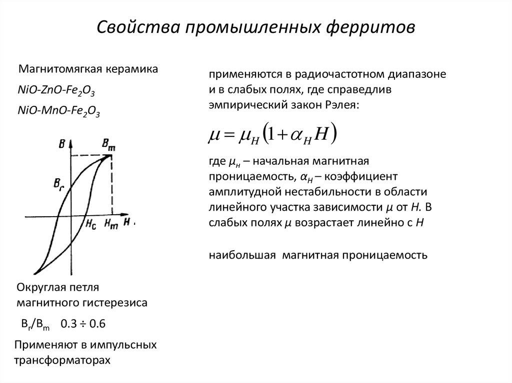 Ферриты (оксиферы)