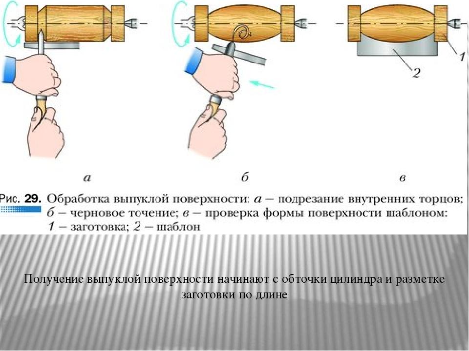 Обработка фасонных поверхностей на токарном станке: технология, контроль, инструмент, методы и способы изготовления