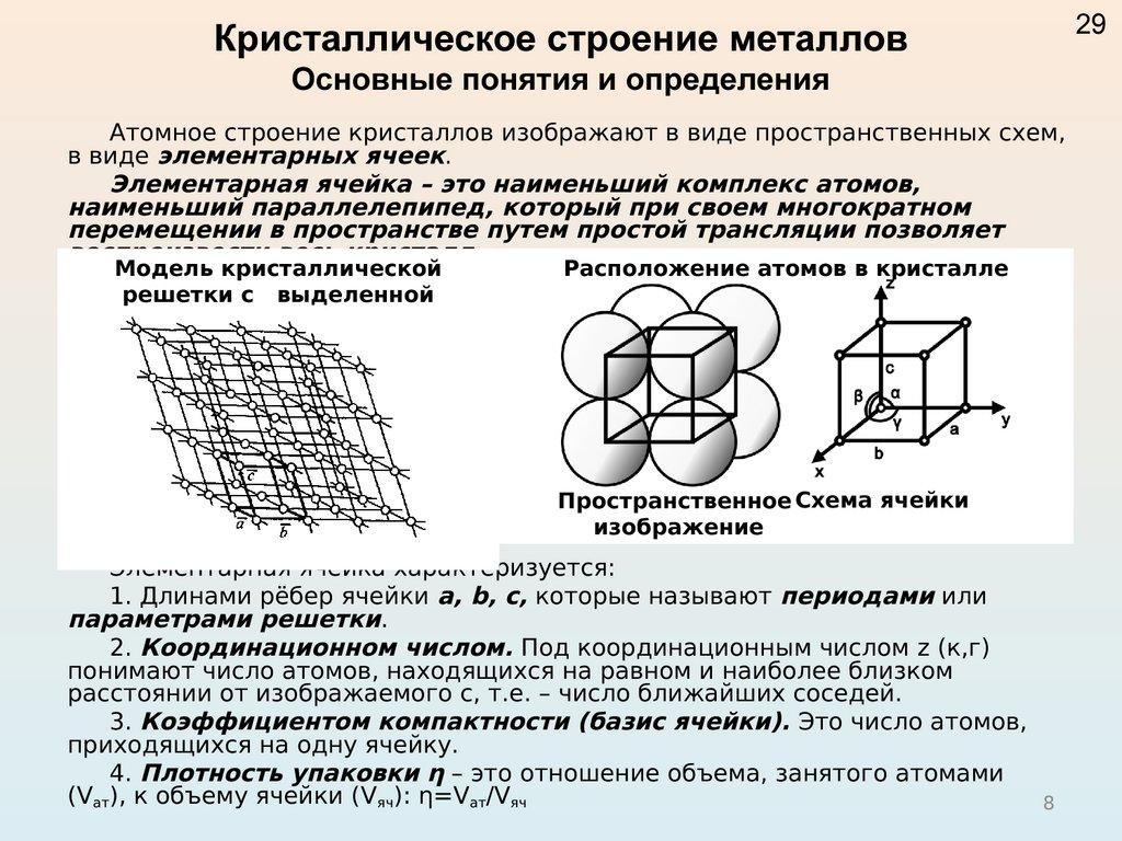 2 атомно-кристаллическое строение металлов и сплавов