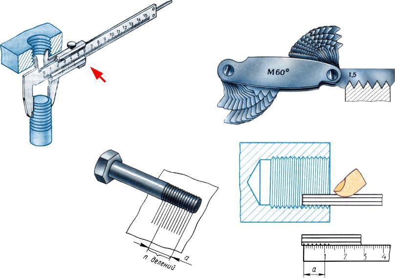 Методы измерения резьбы характеристика методов