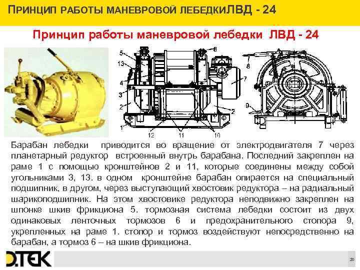 Что такое лебёдка? описание, виды, устройство, применение и цена лебёдок | стройка.ру