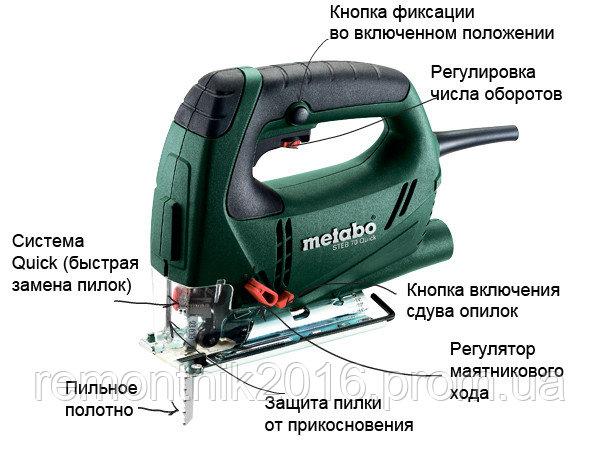 Электролобзик для дома: как выбрать, виды, как пользоваться (с отзывами), вставить пилку, ремонт своими руками с видео