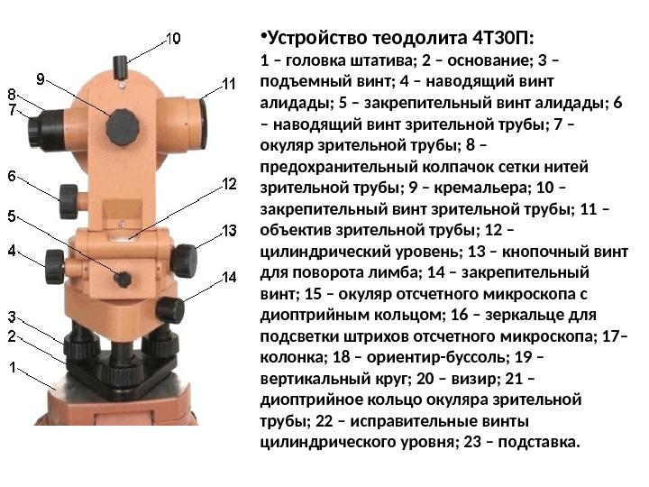 Устройство нивелира: схема основных составных частей цифрового и других нивелиров, принцип работы