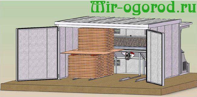 Обзор сушильных камер для древесины, какого производителя сушильной камеры выбрать?