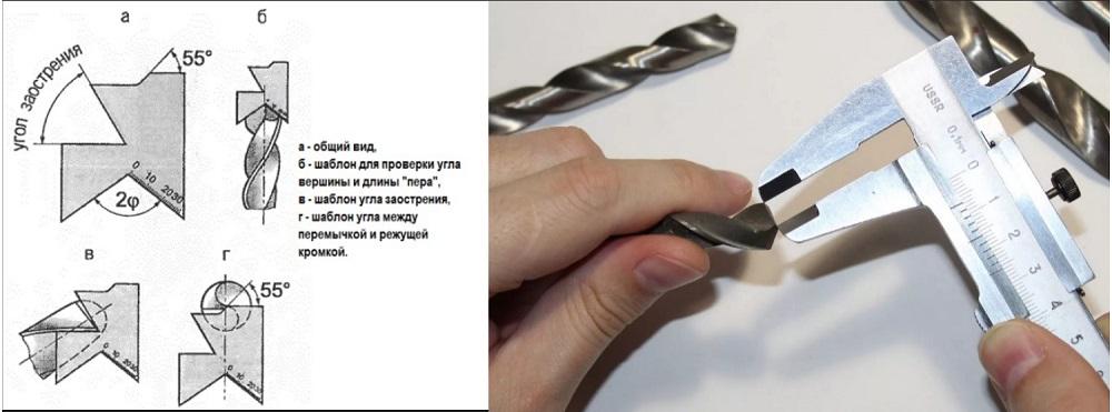 Заточка сверл: как правильно заточить сверло по металлу камнем? таблица углов заточки. как точить в домашних условиях своими руками ступенчатое и другие сверла