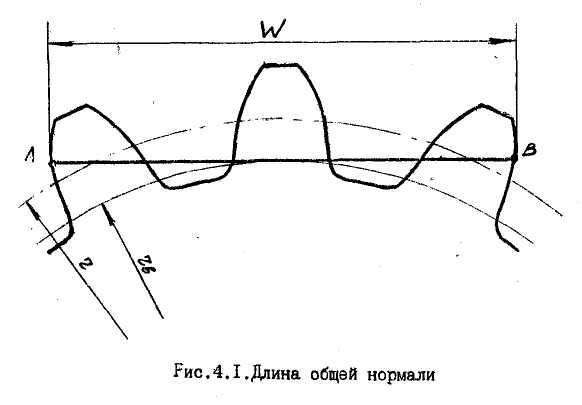 Колебание - длина - общая нормаль  - большая энциклопедия нефти и газа, статья, страница 1