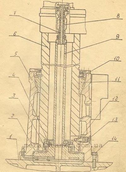 Запчасти для сверлильных станков 2м55, 2м57 и 2н57. ремонт радиально сверлильных станков