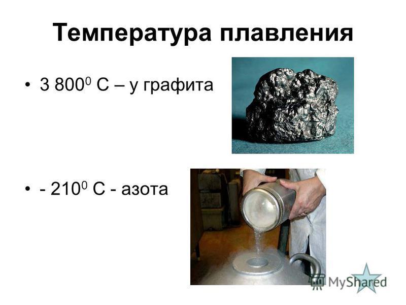 Температура плавления металлов: таблица и понятие