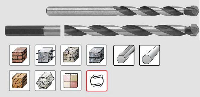 Как правильно просверлить бетонную стену: чем лучше, можно ли обычной дрелью