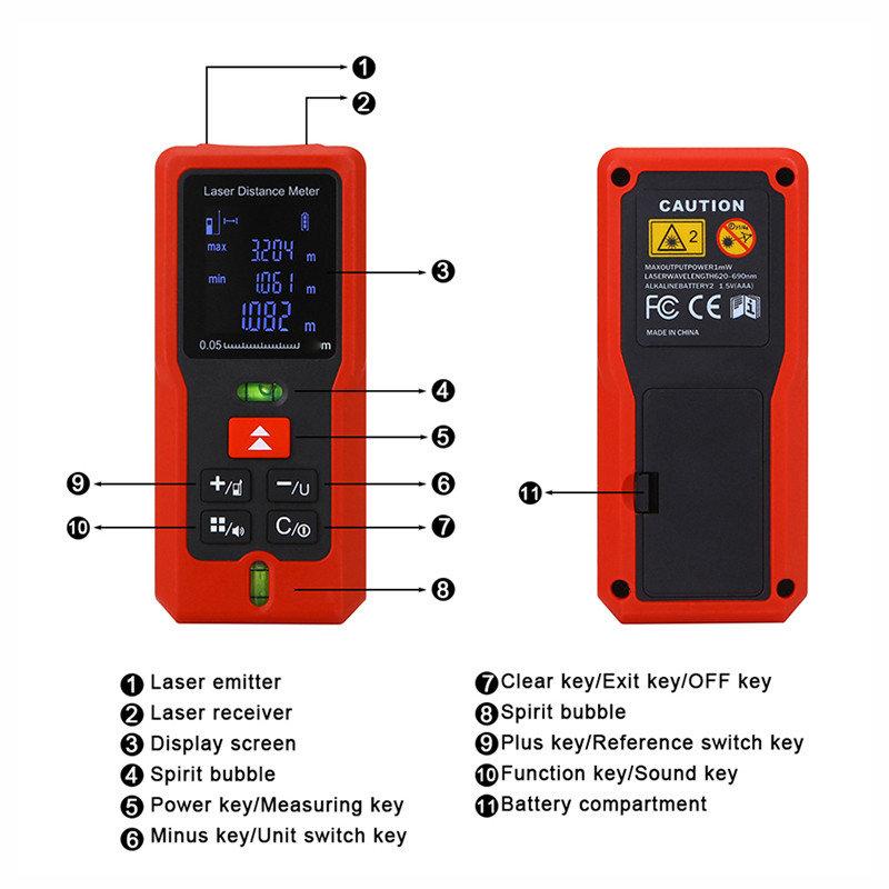 Лазерный дальномер: рулетка, линейка для работы в помещениях и на местности