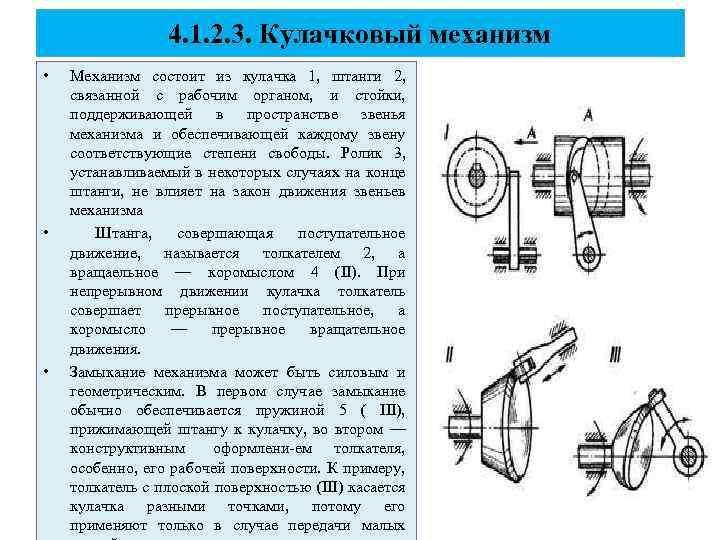 22 кулачковые механизмы - студизба
