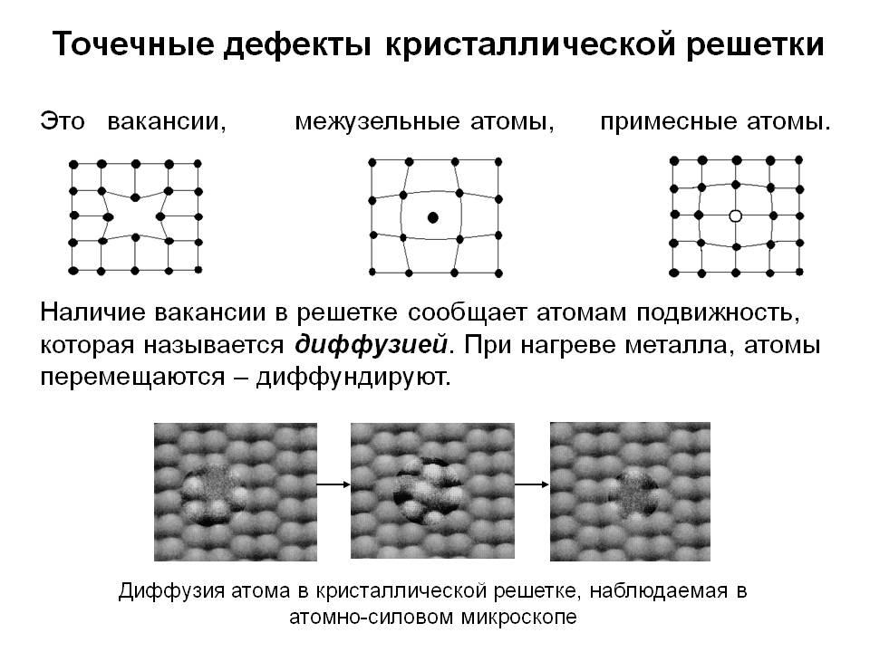 Кристаллическое строение металлов. кристаллическая решетка металлов. металлы в периодической системе менделеева :: syl.ru