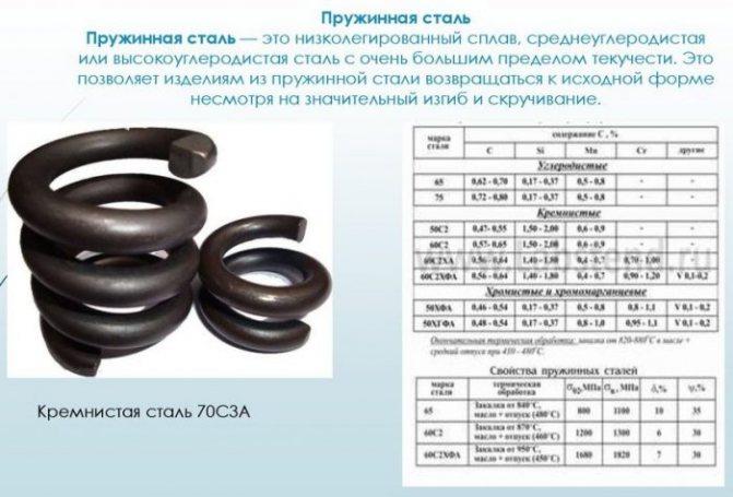 Легированная сталь 09г2с: характеристики, применение, твердость, аналоги