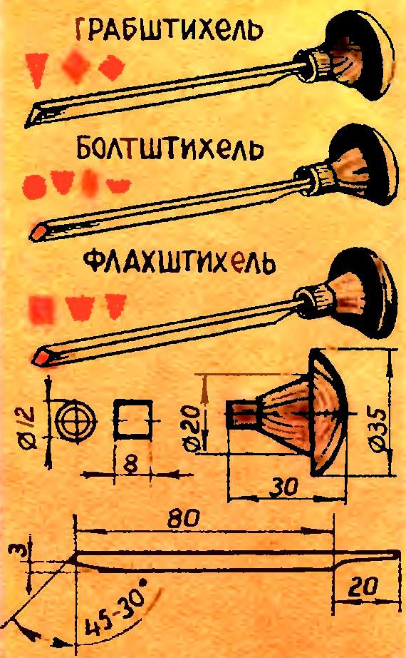 Штихели и аксессуары - заточки для штихелей   купить ювелирное оборудование и инструмент – интернет-магазин сапфир