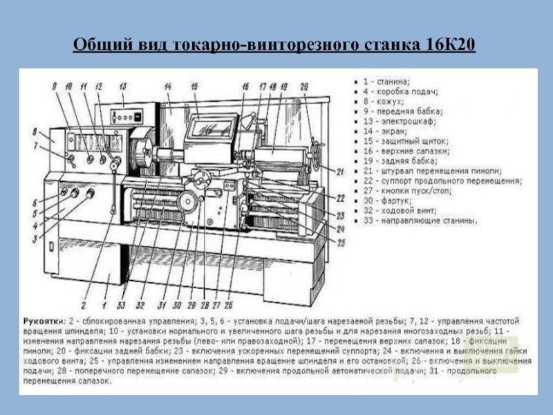 Ремонт узлов станка 16к20