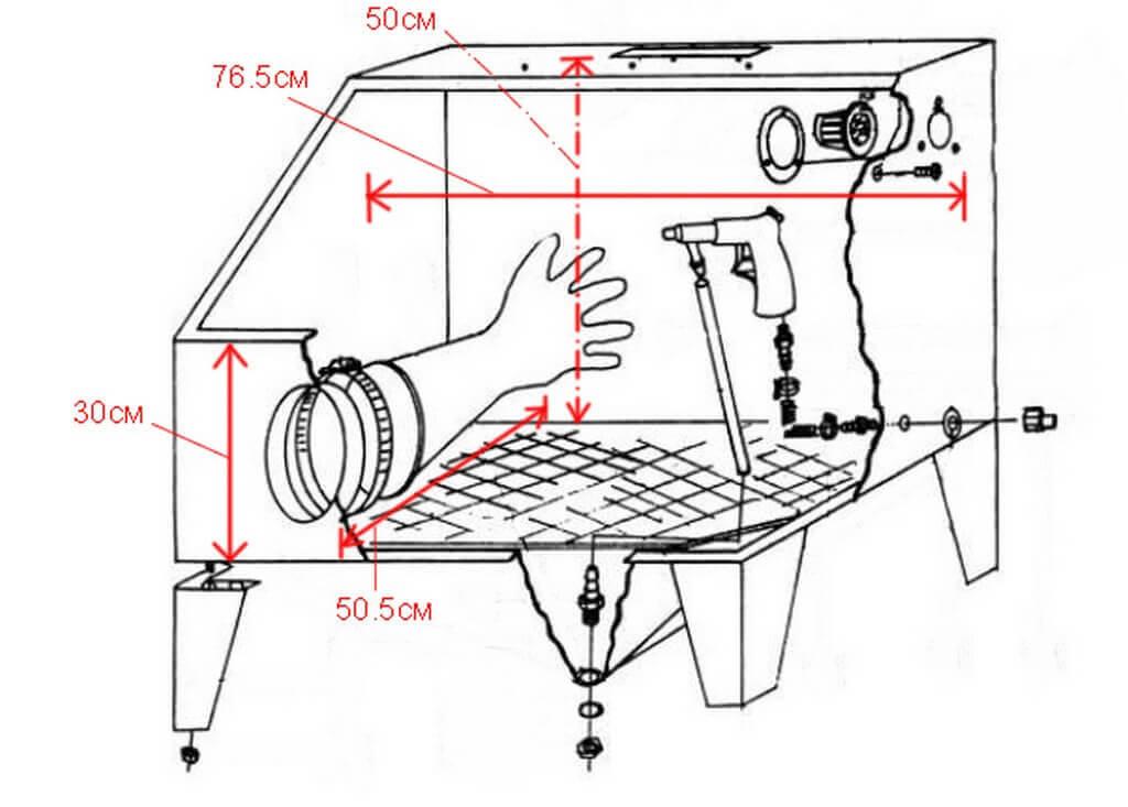 Как собрать пескоструйный аппарат в домашних условиях