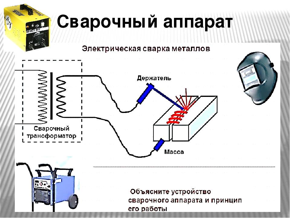 Dc/ac инвертор: принцип работы, схемотехника, встроенное по / хабр