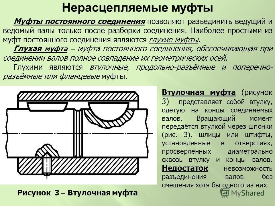 Муфта для соединения валов