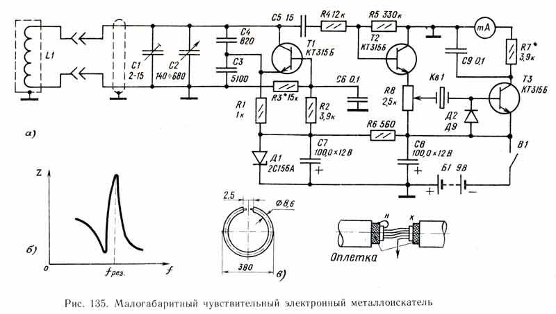 Металлоискатель своими руками: поэтапные схемы, чертежи и подробная инструкция создания в домашних условиях + руководство по настройке