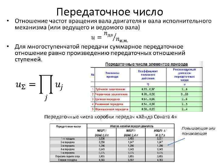 Передаточное число коробки передач: что нужно знать. выбор передаточных чисел кпп для увеличения мощности