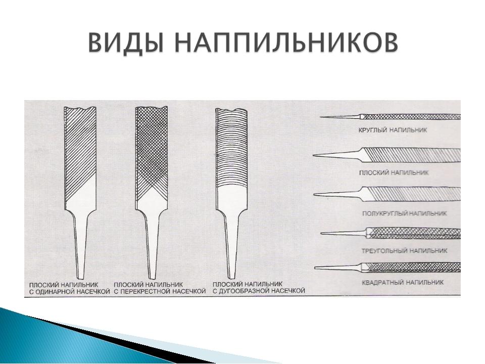 Лист просечно-вытяжной — вес 1м2 и другие характеристики пвл