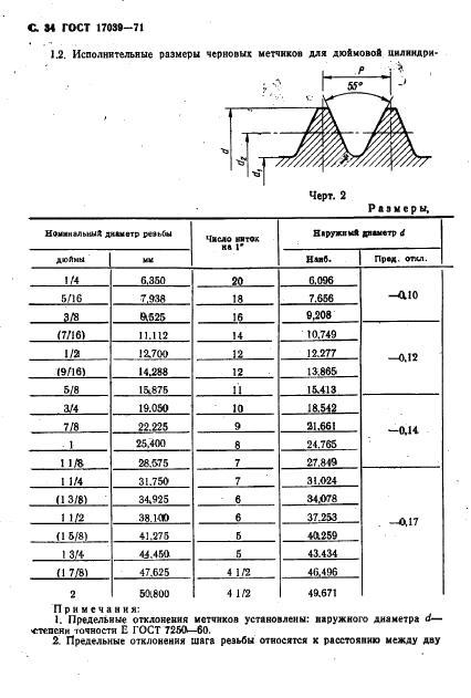 Как отличить метрическую резьбу от дюймовой? - отопление и водоснабжение от а до я