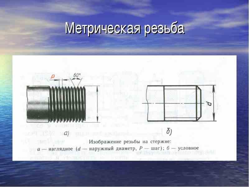 Щуп для измерения шага резьбы