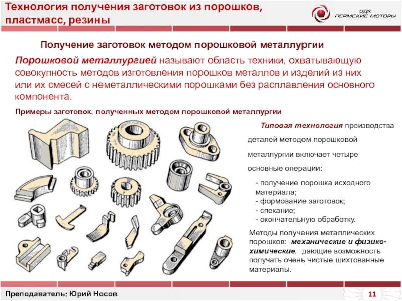Технологии порошковой металлургии
