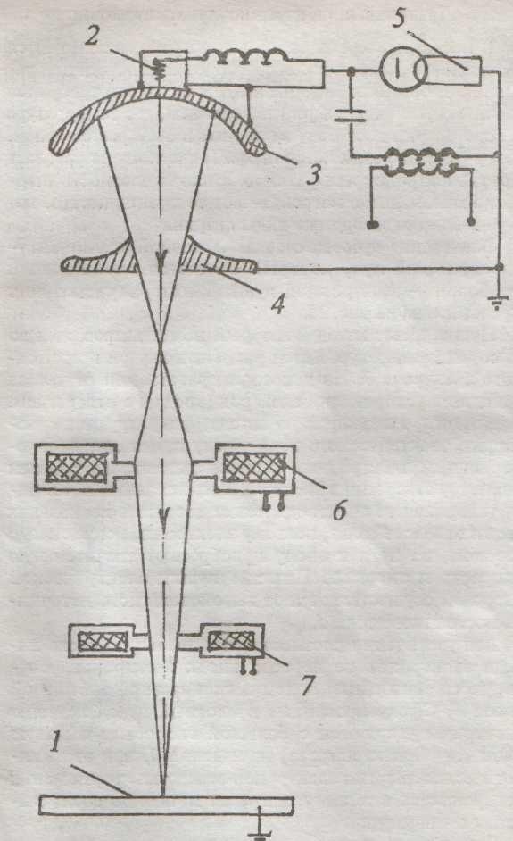 Электронно-лучевая сварка: суть метода, технология, где используется, плюсы и минусы